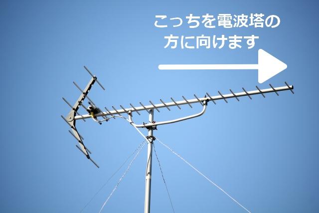 八木式アンテナの方向